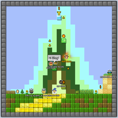 launchlevel